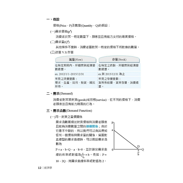 經濟學完全攻略(圖表歸納+試題詳解)(台電、中油、台水、郵局考試適用)(十版)