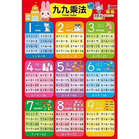 忍者兔學習掛圖【九九乘法】