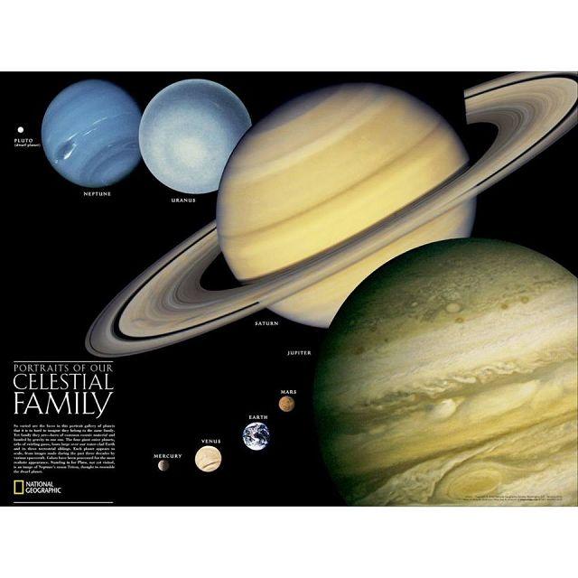 太陽系原版雙面掛圖