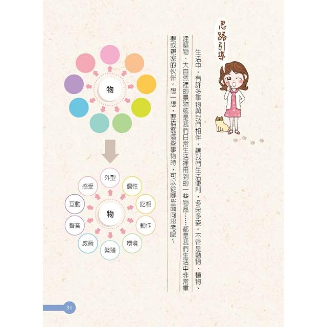 麗雲老師的閱讀寫作直播課1-童詩記敘傳真情-根據108課綱的五大文本設計各種常見的寫作題目
