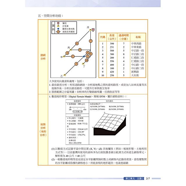 學測地理 高分好簡單(書+解答本不分售)
