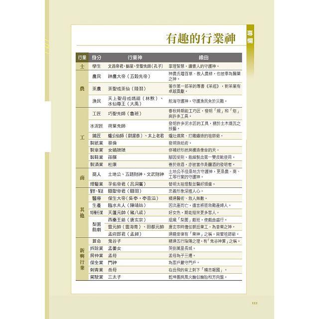 圖解台灣民俗【新版】