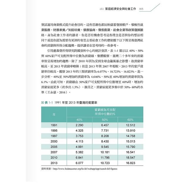 家庭經濟安全與社會工作實務手冊