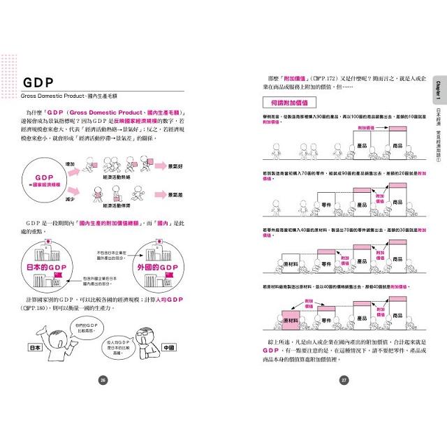 超圖解 經濟學關鍵字!