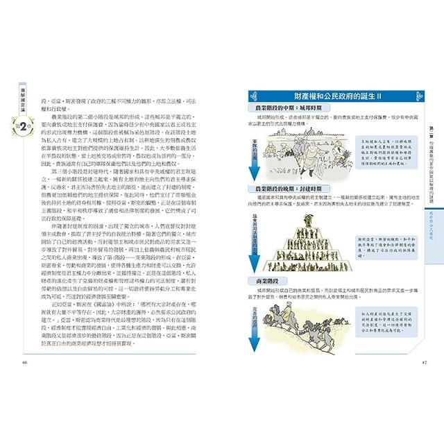 圖解國富論{新版}2019