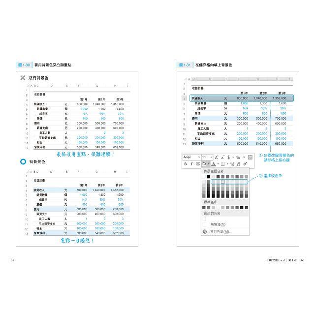 外商投資銀行超強Excel製作術:不只教你Excel技巧,學會用數字思考、表達、說服,做出最好的商業決