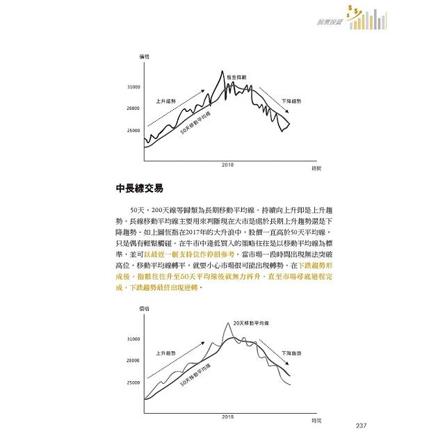 危與機:國際金融投資智慧