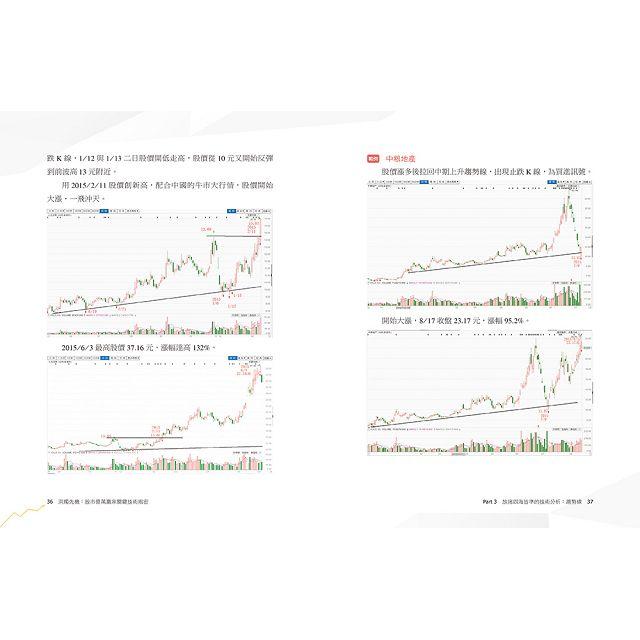 洞燭先機:股市億萬贏家關鍵技術揭密