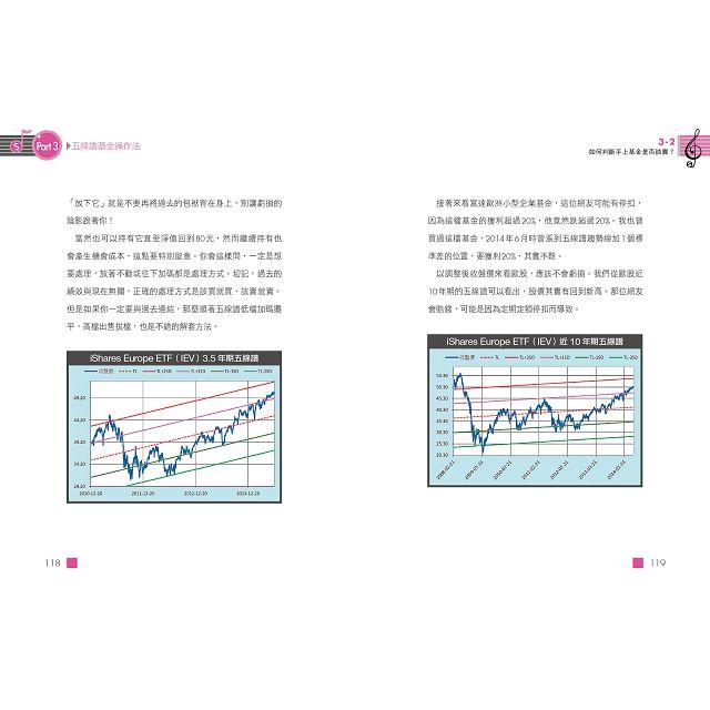 五線譜投資術進階版:活用五線譜漲跌都能賺