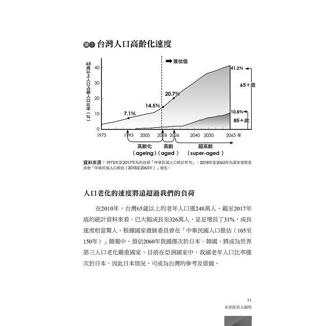 未來投資大趨勢:人口老化、氣候變遷與科技創新