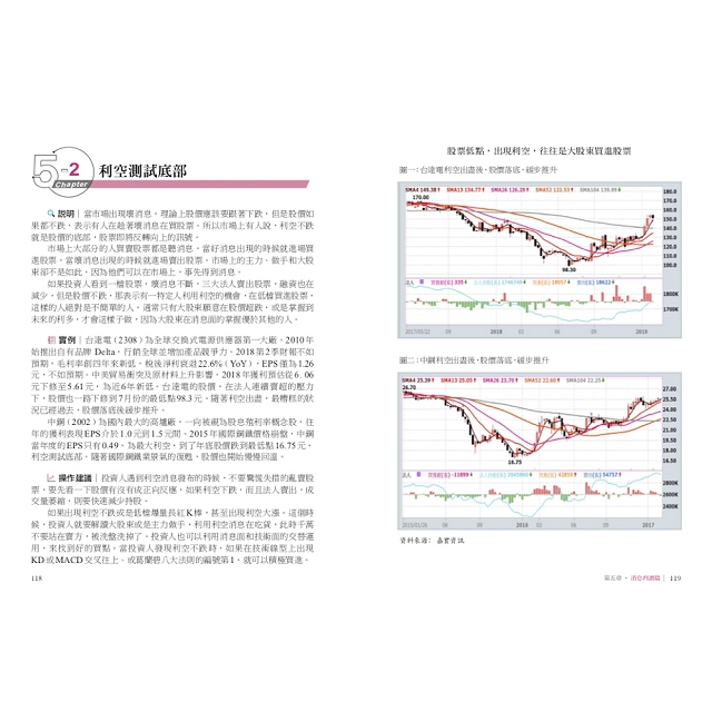藏在股市金句裡的77個投資祕密:張真卿教你看圖秒懂股市實況與投資策略
