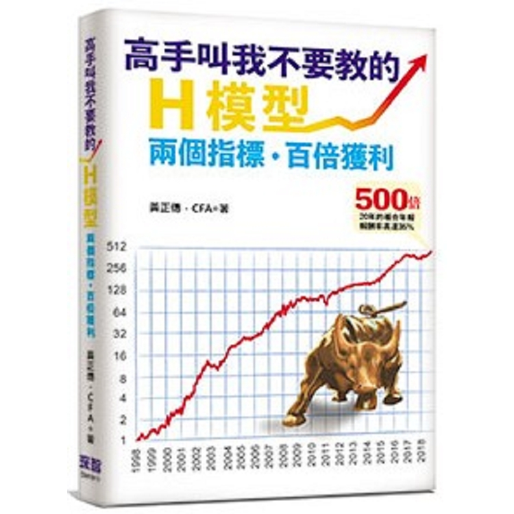 高手叫我不要教的--H模型:兩個指標,百倍獲利