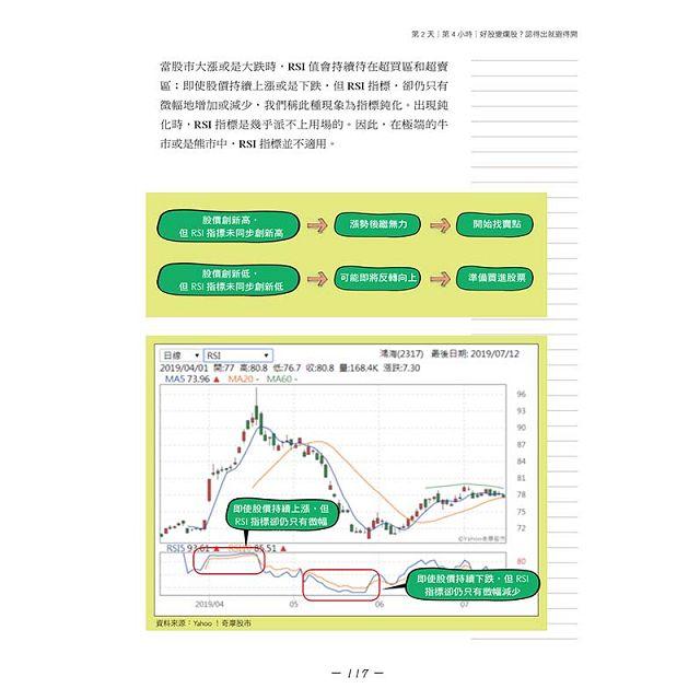 3天搞懂技術分析:看懂走勢、解讀線圖,橫掃股市乘風破浪!