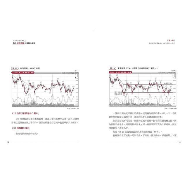 日本最強散戶贏家教你低買高賣的波段操盤術