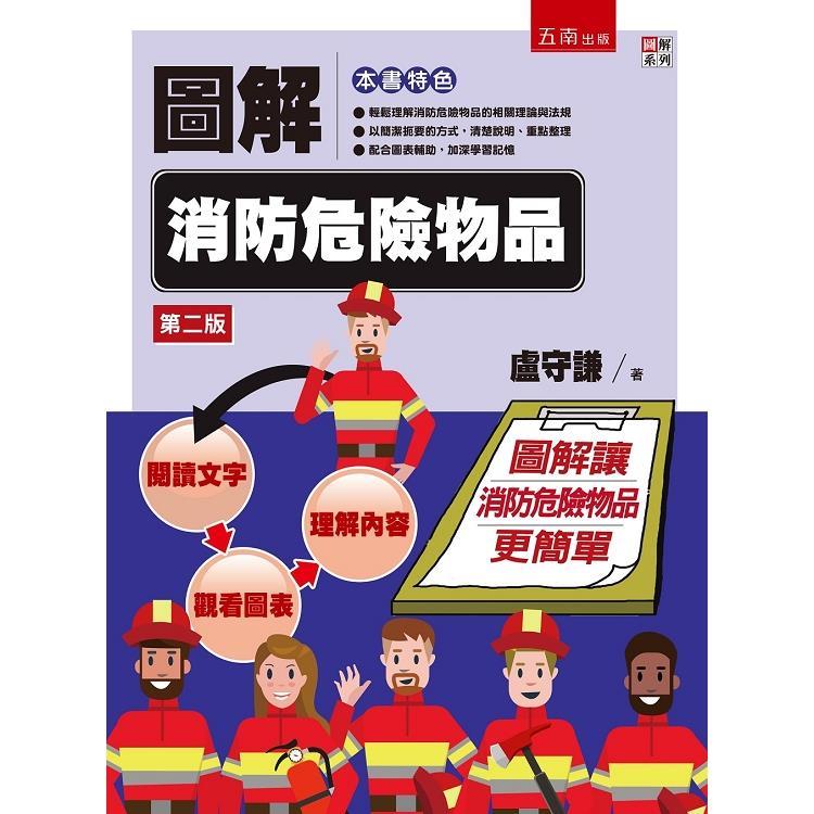 圖解消防危險物品