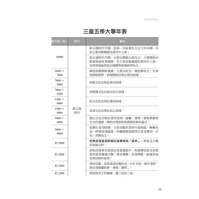 表解中國史:歷史課這樣上,看過一遍全記住