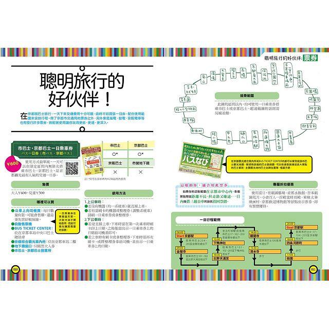 京都公車旅行:600日幣玩遍京都!