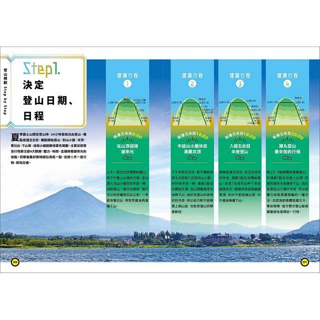 繞著富士山玩一圈:山梨.靜岡.箱根