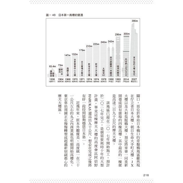 東京地理地名事典:探索地圖上不為人知的東京歷史