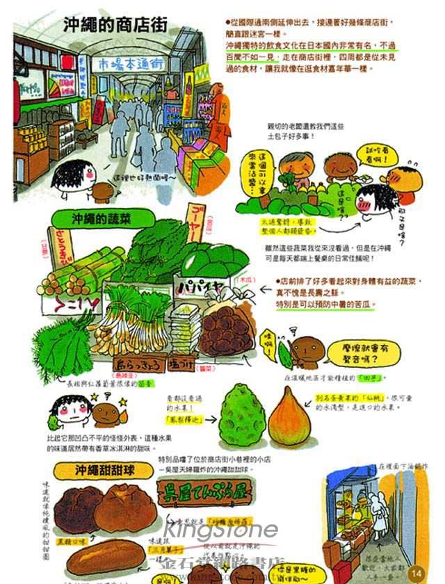 烤焦麵包的沖繩旅行日記