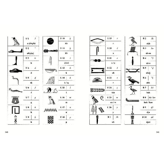 圖解古埃及象形文字
