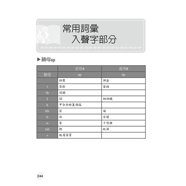 閩南語字音字形好好學