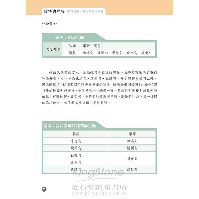 韓語的奧秘:專門為華人寫的韓語文法書(附MP3)