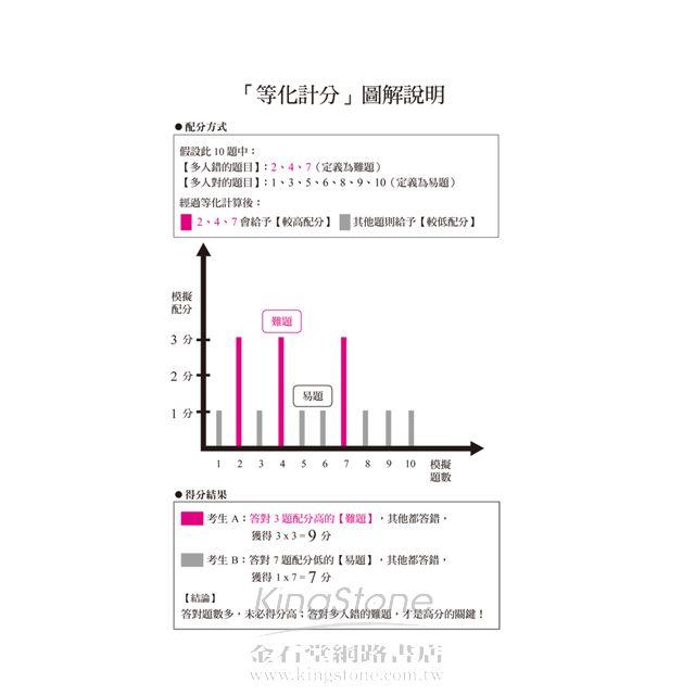 突破等化計分!新日檢N3標準模擬試題(雙書裝:全科目5回+解析本+聽解MP3)