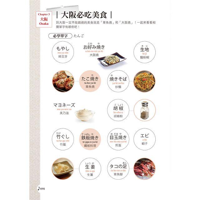 用日語去日本玩到翻(附1MP3)