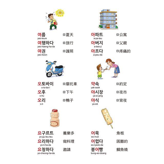 世界最強韓語40音記憶口訣(附40音記憶口訣MP3+韓國籍老師親錄單字、對話MP3+40音隨身單字卡+40音海報+40音發音與口形影片)