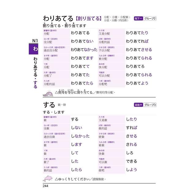 新制對應版 日本語動詞活用辭典 N1單字辭典(25K)