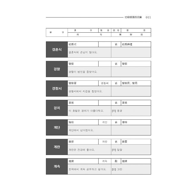 初級韓國語詞彙