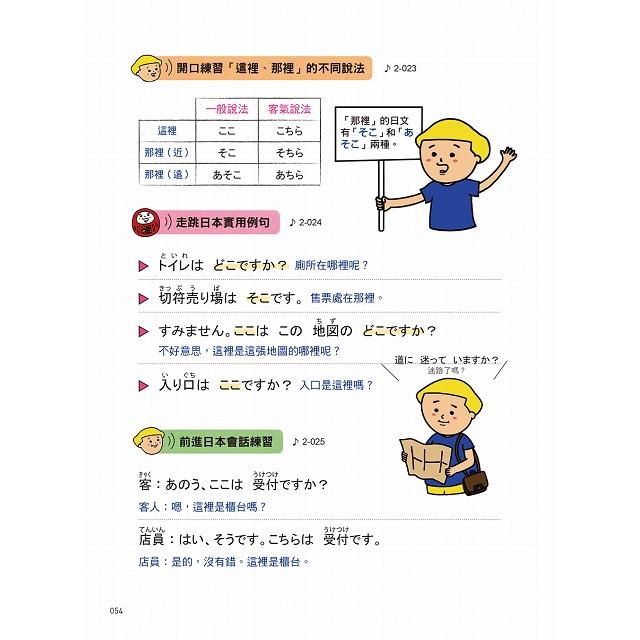 用簡單文法玩日本(附光碟片)