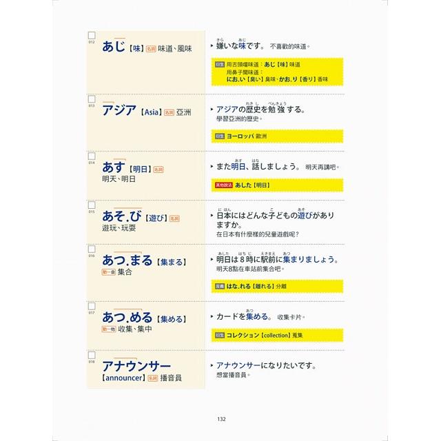 IKU老師說一定會考的新日檢高分單字N5~N3 (數位點讀版)(附DVD-ROM含MP3)