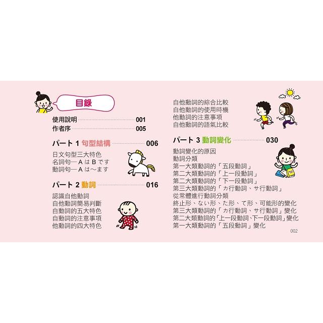 SOS究極日文文法