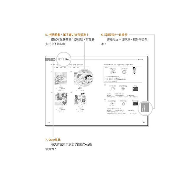 40天搞定新韓檢初級單字暢銷修訂版(隨書附韓籍名師親錄標準韓語朗讀音檔QR Code)