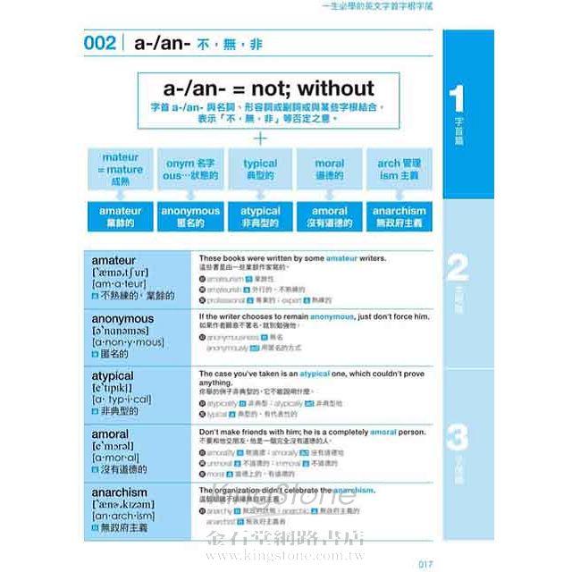 一生必學的英文字首字根字尾(附1MP3)
