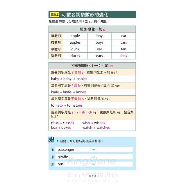 解構英文文法王(口袋書)