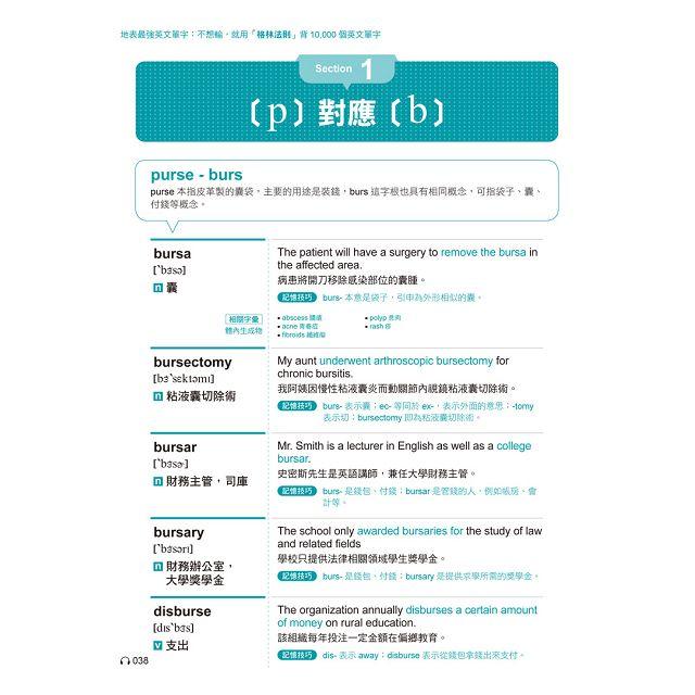 地表最強英文單字(1MP3)