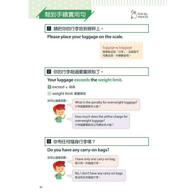 旅遊英語懶人包