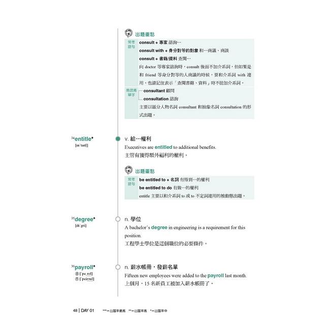 新制多益NEW TOEIC單字大全:2018起多益更新單字資訊完全掌握(附13小時8種版本MP3)