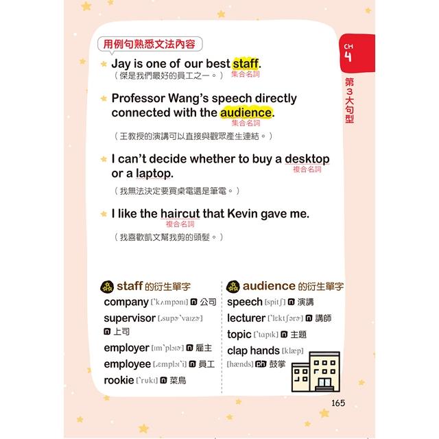 睡前5分鐘的英語文法課(附1CD)
