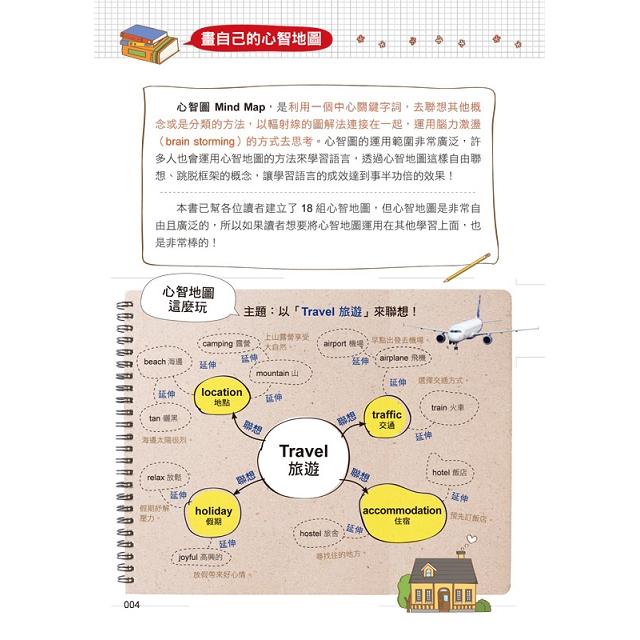 讓74億人都驚呆的英文字首、字根、字尾心智地圖(附1CD+18張拉頁)