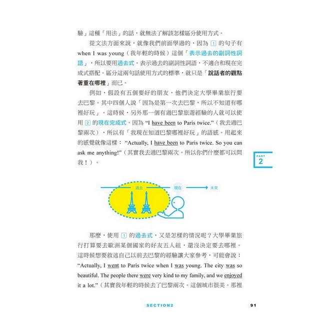秒懂英文法:核心概念全圖解,一眼瞬間掌握文法本質(超圖解)