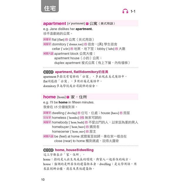 全民英檢中高級必考單字書(附MP3 CD)
