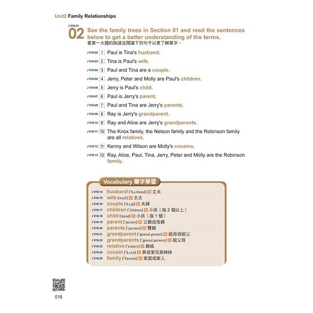 全彩全圖解用美國小學課本學英文:獨家採用「用英文學英文」的全英文學習法(1書+1CD+虛擬點讀筆App)