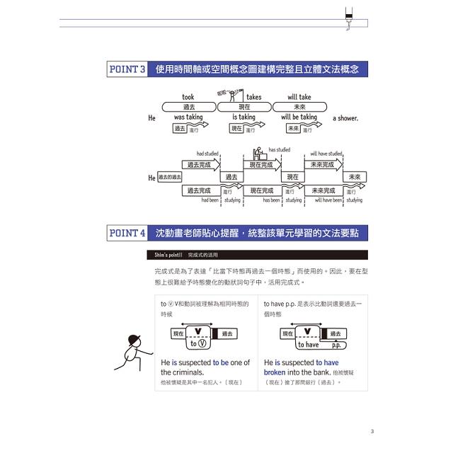 超好學的英文文法課本