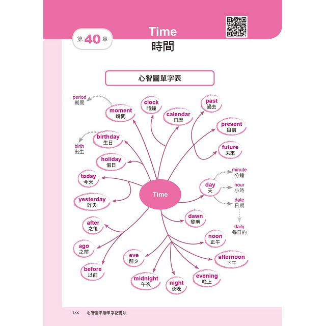 心智圖串聯單字記憶法:最常用的2000個單字,用60張心智圖串聯想像,一次全記住!