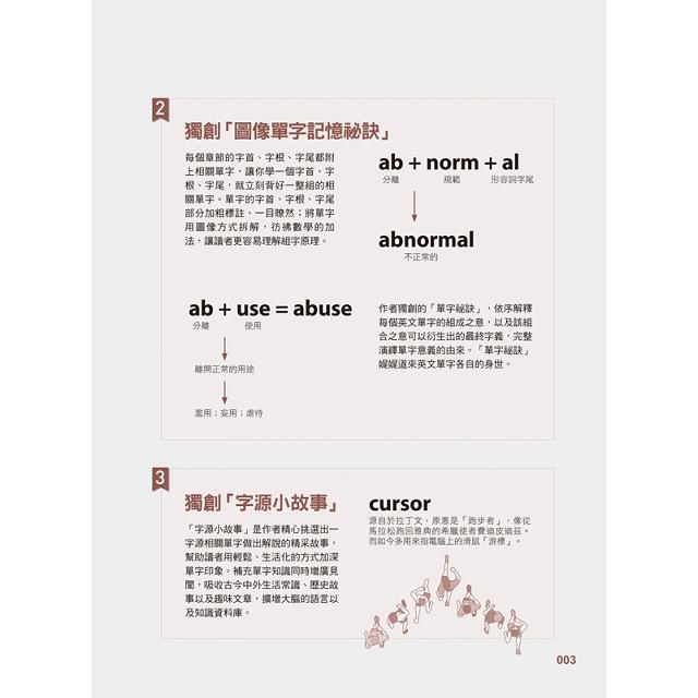 最強字首、字根、字尾:基礎+進階單字大拆解,10,000個單字輕鬆入腦(附1CD +虛擬點讀筆APP)