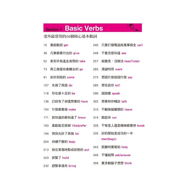 實用1200短語動詞,快狠準說英文(附MP3 CD)